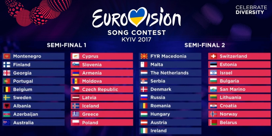 eurovision-2017-semi-final-allocation-draw-5